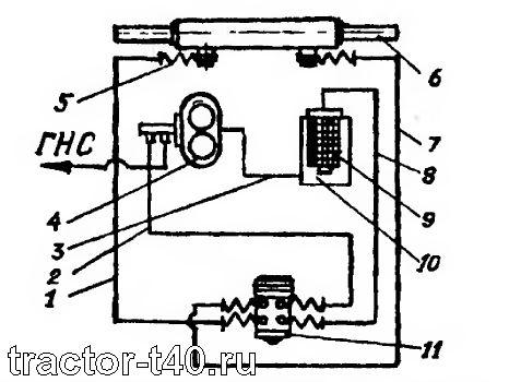 Схема гидрообъемного рулевого