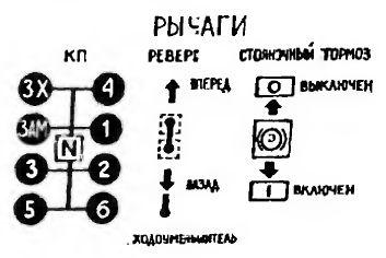 Схема переключения передач т 40