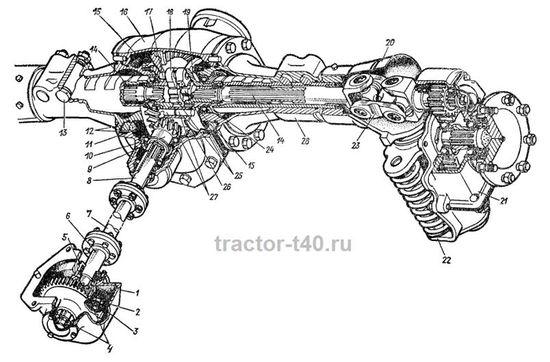 Схема переднего моста трактора