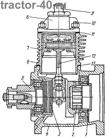 Схема компрессора трактора