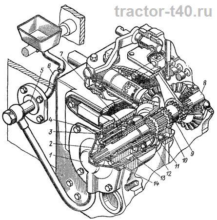 Схема ходоуменьшителя трактора