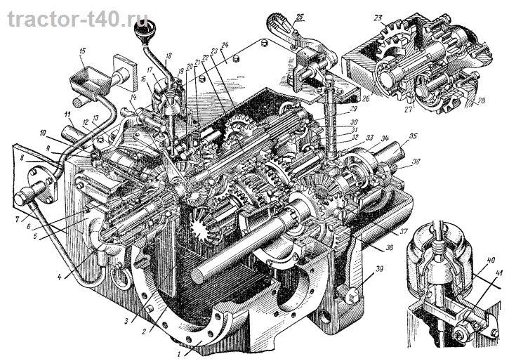 Схема коробки передач Т-40: 1
