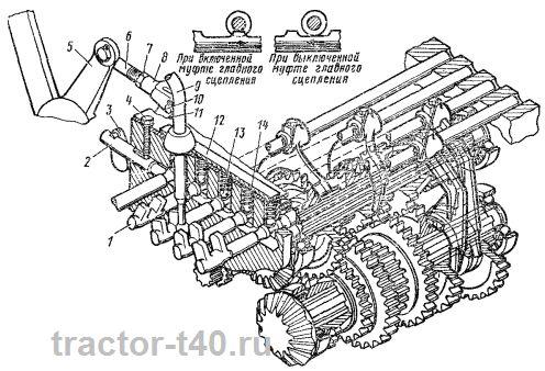 Схема механизма блокировки