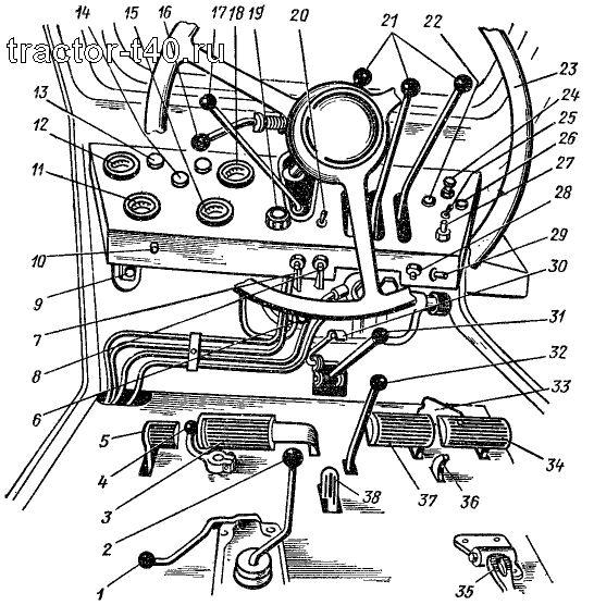управления трактором Т-40
