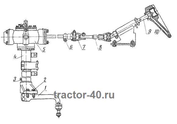 на тракторах Т-40 рулевое