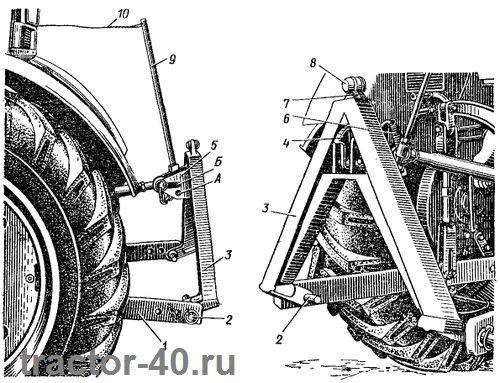 Замок навески культиватор КРН (автосцепка) для трактора.