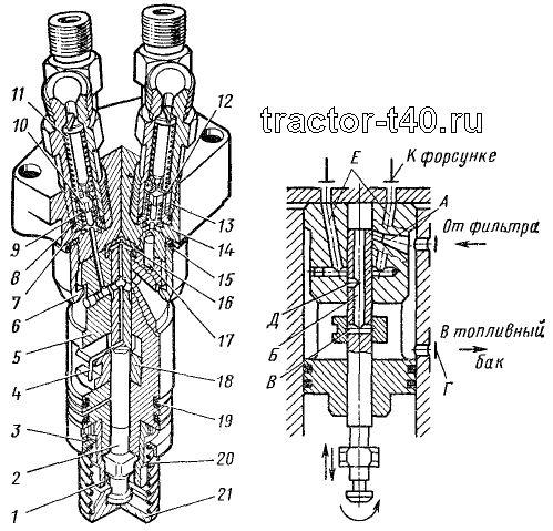 Секция высокого давления топливного насоса трактора Т-40