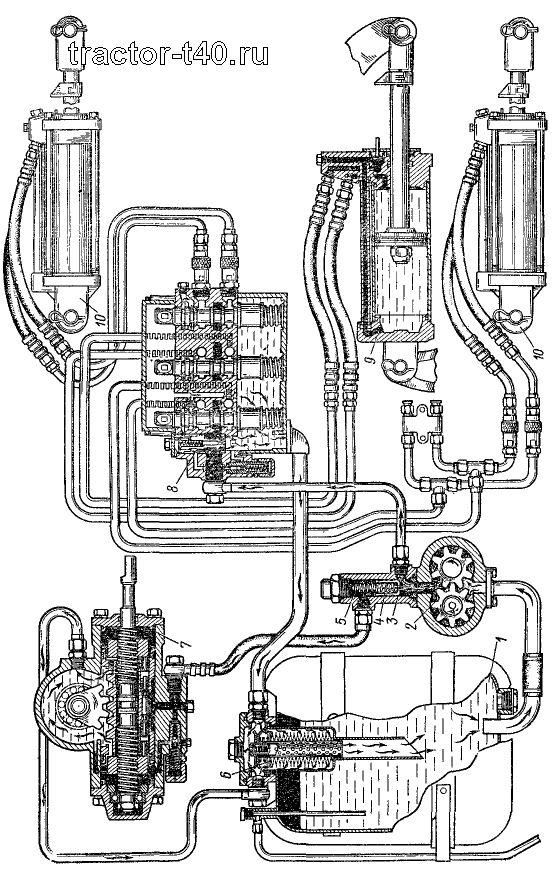 Схема гидравлики Т-40