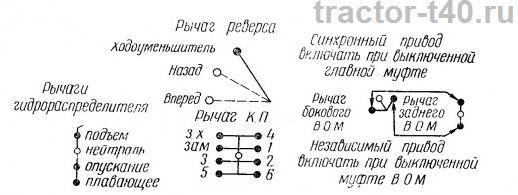 Педаль Блокировки - ru.aliexpress.com