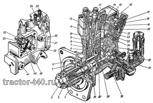 ТНВД УТН-5 трактора Т-40