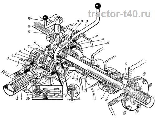 Схема вом трактора Т-40: 1