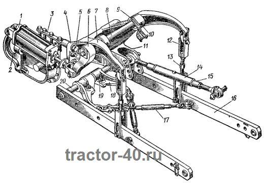 Задняя навеска трактора Т-40.